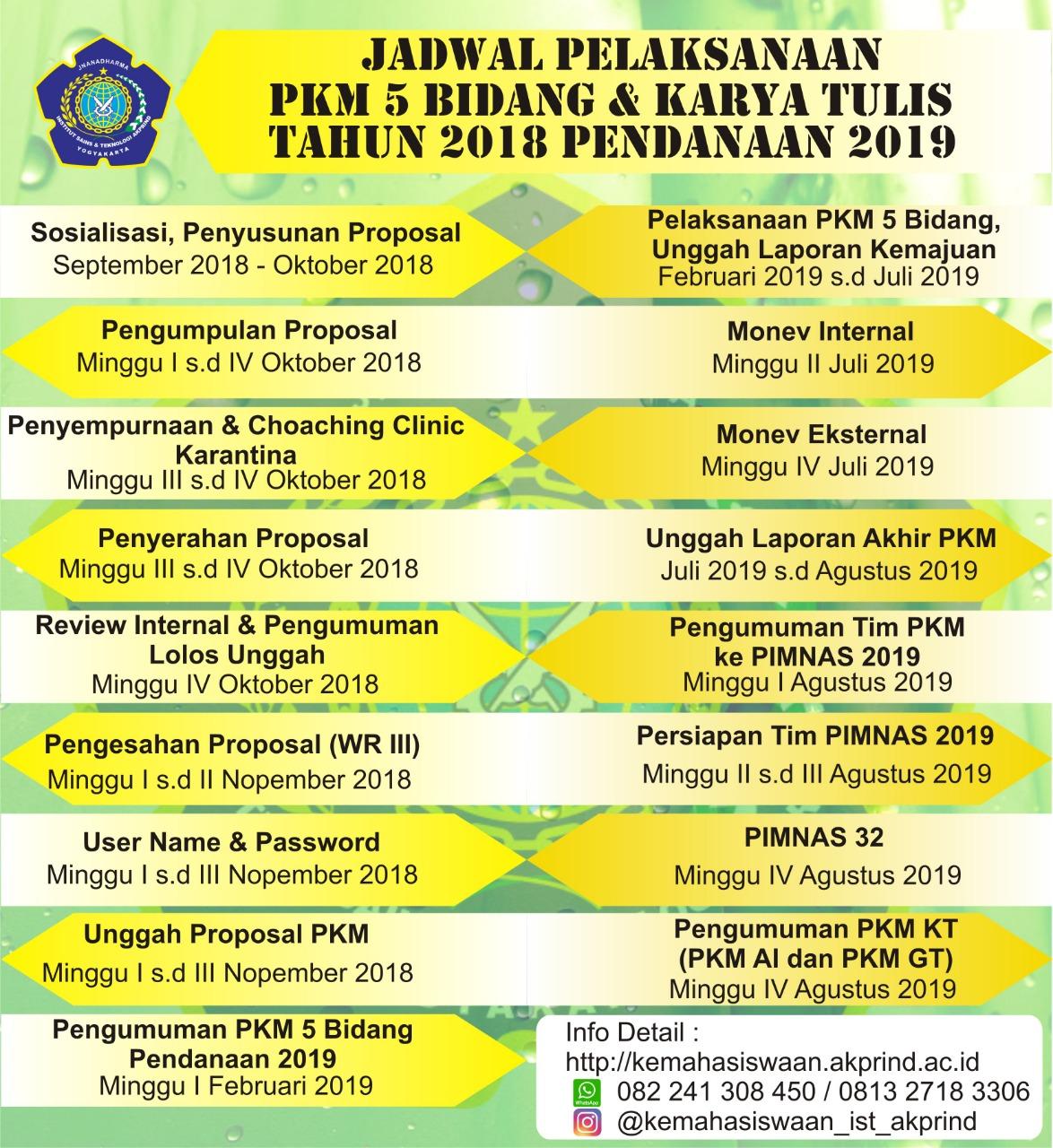 Jadwal PKM 5 Bidang