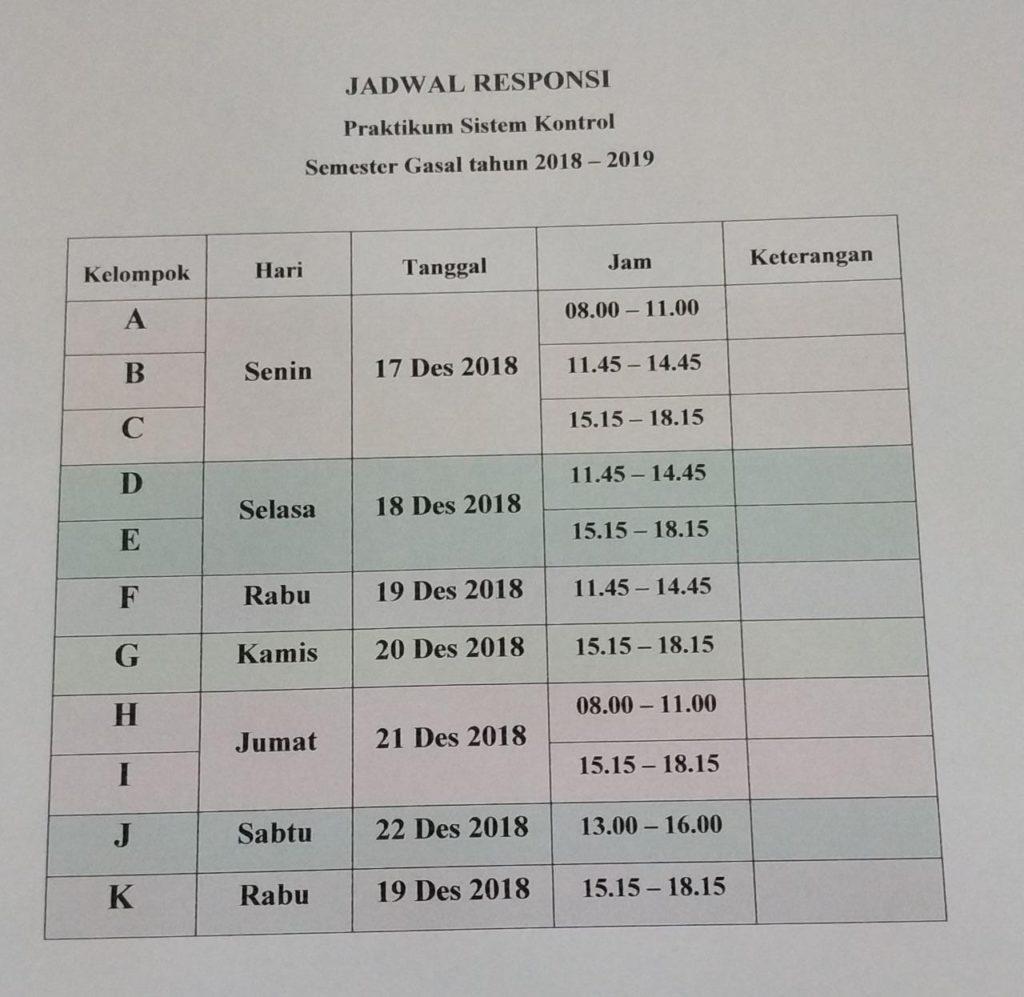 jadwal responsi lab plc elektro akprind