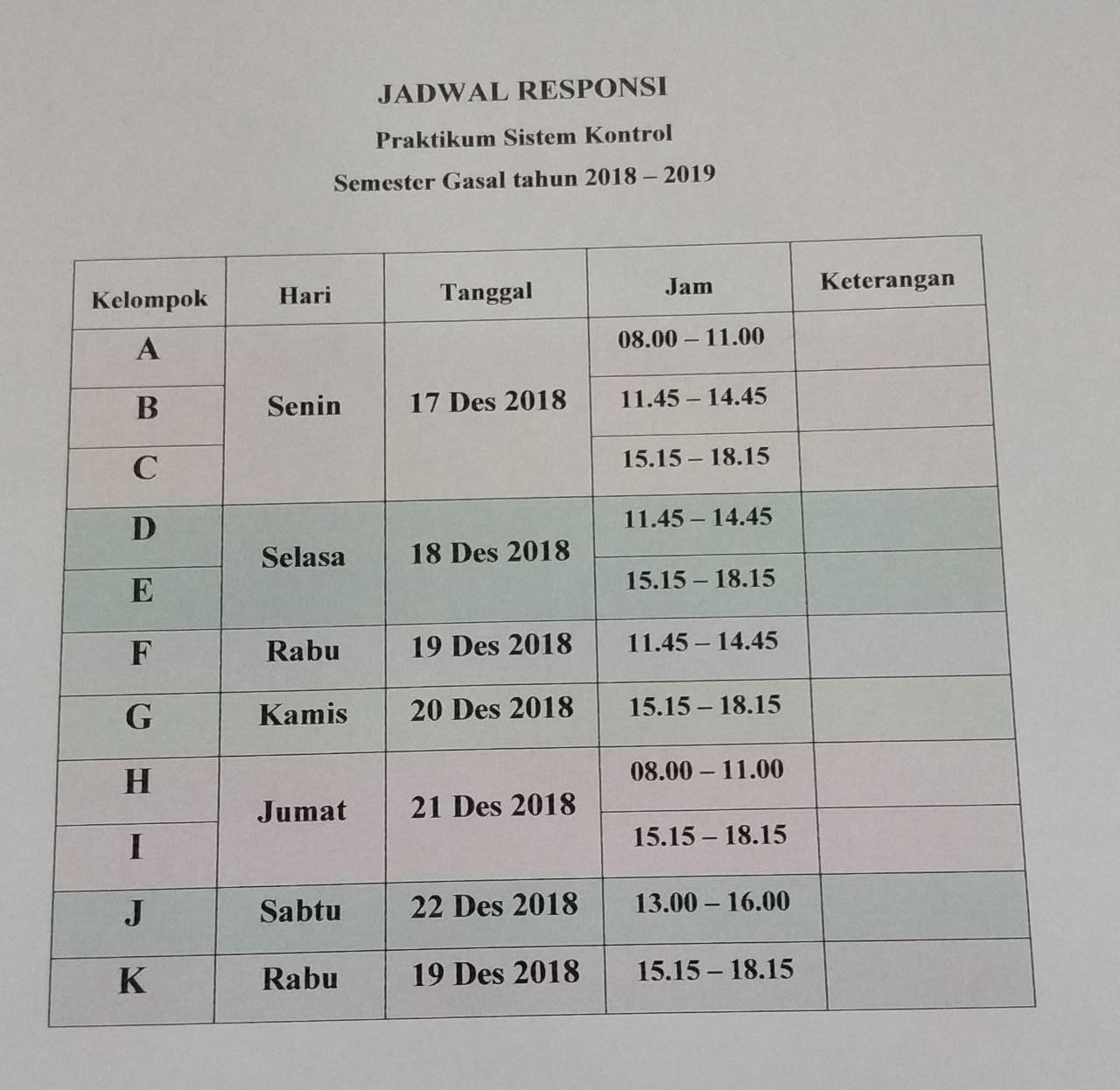 Jadwal Responsi Praktikum Sistem kontrol (PLC) 2018