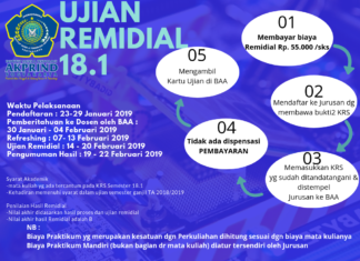 Program ujian Remidial 18.1 IST AKPRIND