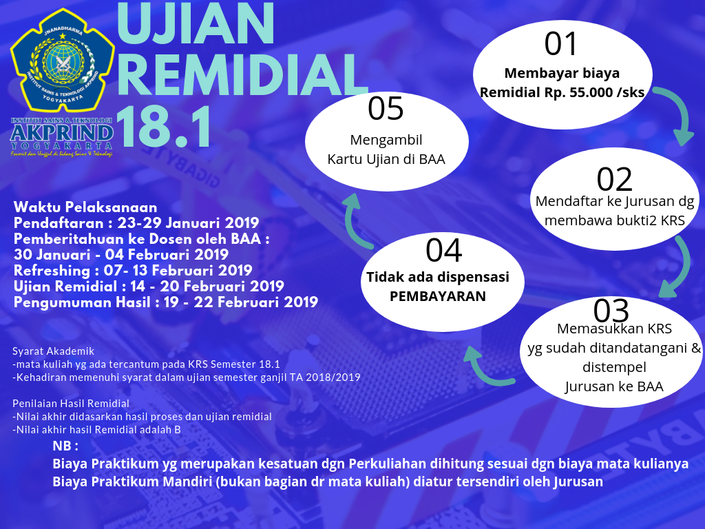 Program UJIAN REMIDIAL 18.1
